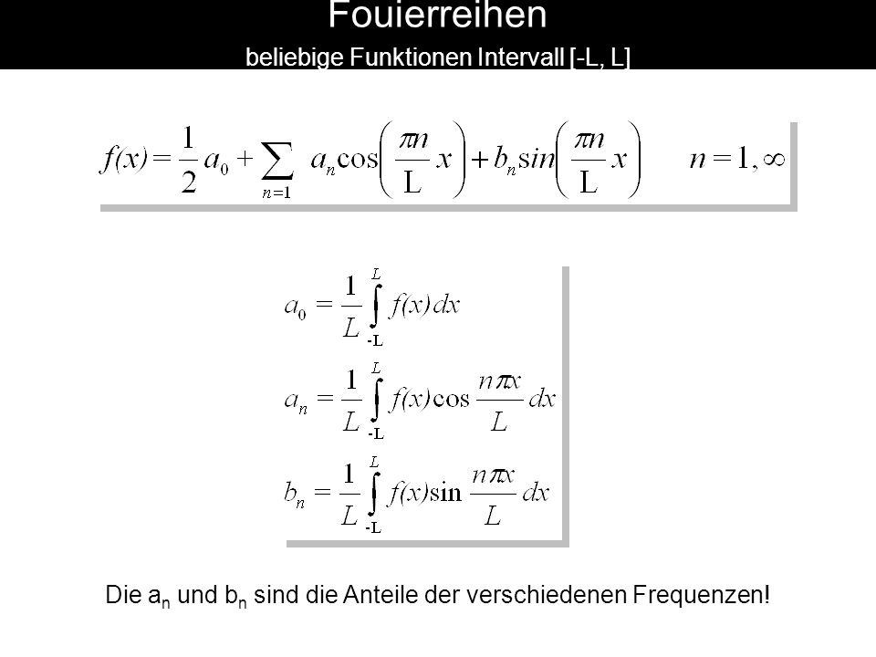 Fouierreihen beliebige Funktionen Intervall [-L, L]